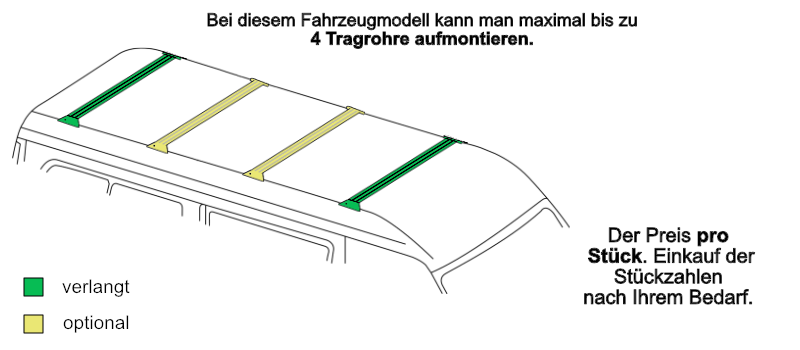 Nissan Primastar ab 14 Stahl Tragrohr für Dachträger kompl A3S