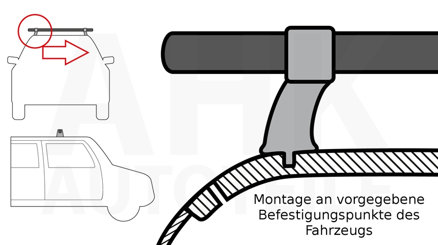 Stahl Dachtr/äger zur Montage an vorgegebene Befestigungspunkte des Fahrzeugs