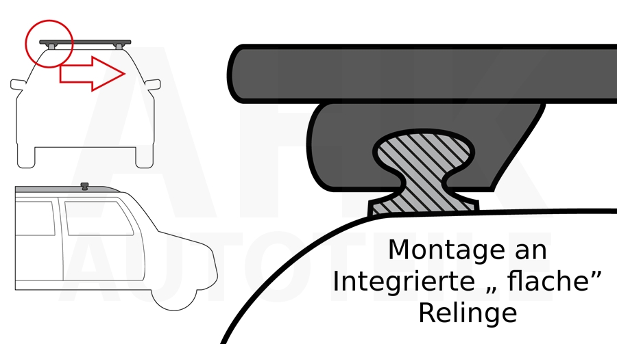 volkswagen passat b8 variant ab 14 stahl dachtr ger an. Black Bedroom Furniture Sets. Home Design Ideas